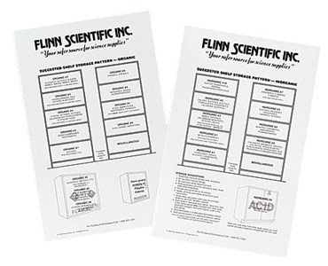 Chemical Storage Patterns Charts and Lab Safety Posters