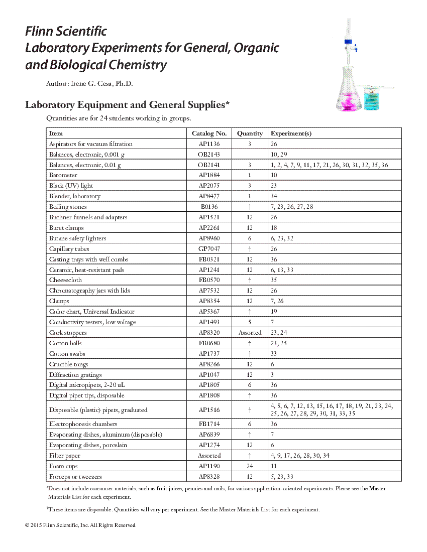 Lab Equipment & Supplies List for GOB Flinn Lab Manual